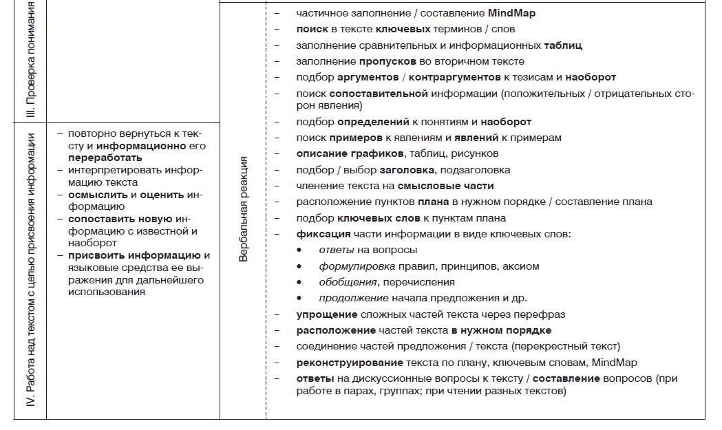 Структура и содержание профильного обучения в системе общего.