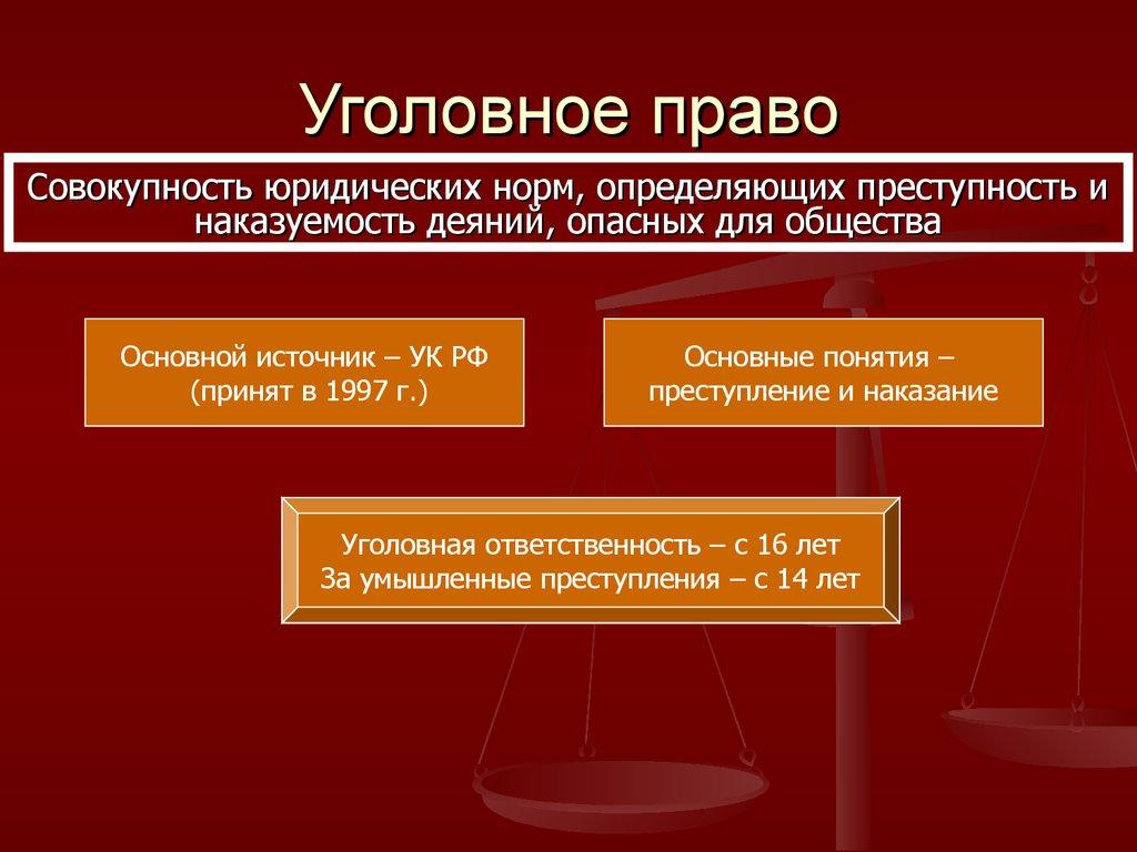 санкции в уголовно процессуальном праве